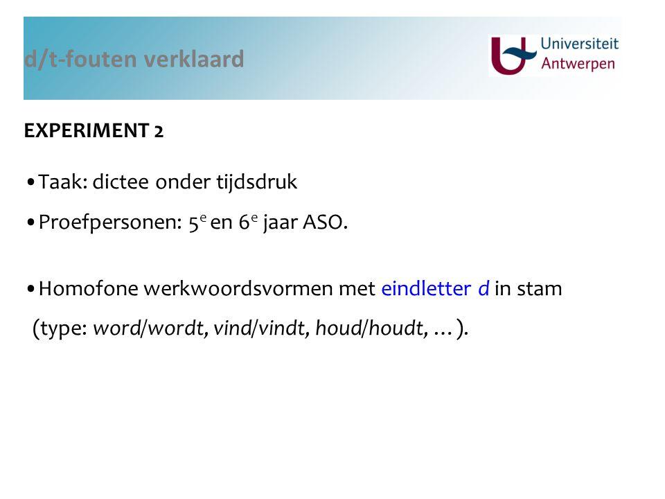 d/t-fouten verklaard EXPERIMENT 2 Taak: dictee onder tijdsdruk Proefpersonen: 5 e en 6 e jaar ASO. Homofone werkwoordsvormen met eindletter d in stam