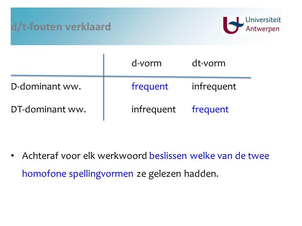 d/t-fouten verklaard d-vormdt-vorm D-dominant ww.frequentinfrequent DT-dominant ww.infrequentfrequent Achteraf voor elk werkwoord beslissen welke van