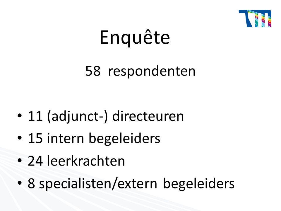 Enquête 58 respondenten 11 (adjunct-) directeuren 15 intern begeleiders 24 leerkrachten 8 specialisten/extern begeleiders