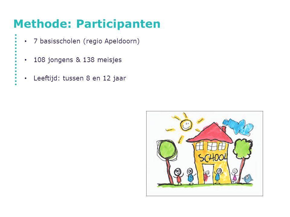 Methode: Participanten 7 basisscholen (regio Apeldoorn) 108 jongens & 138 meisjes Leeftijd: tussen 8 en 12 jaar