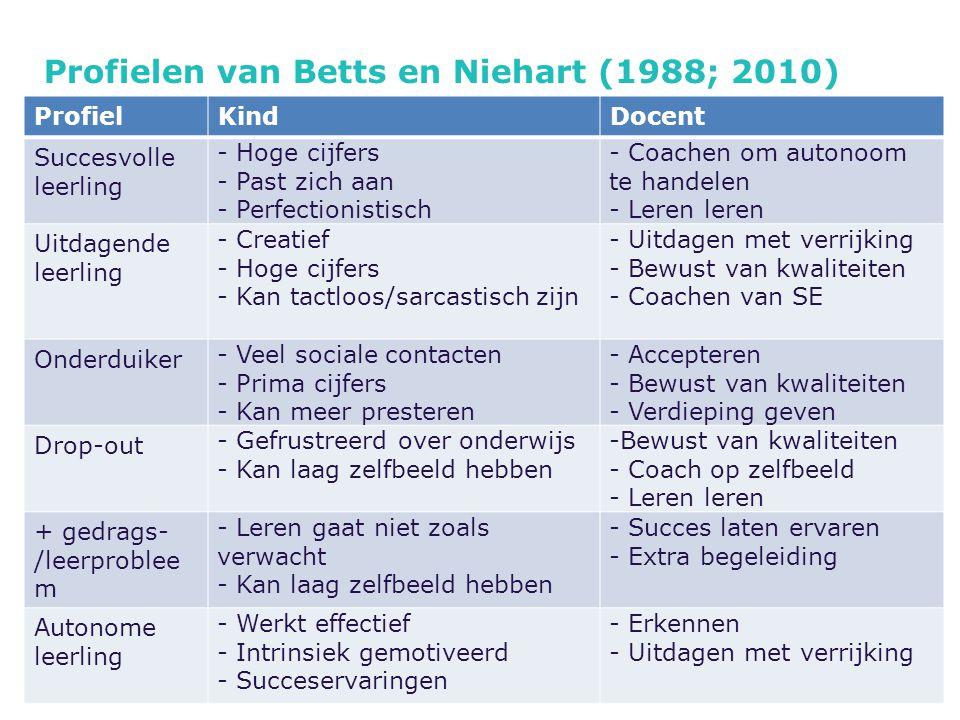 Profielen van Betts en Niehart (1988; 2010) ProfielKindDocent Succesvolle leerling - Hoge cijfers - Past zich aan - Perfectionistisch - Coachen om aut