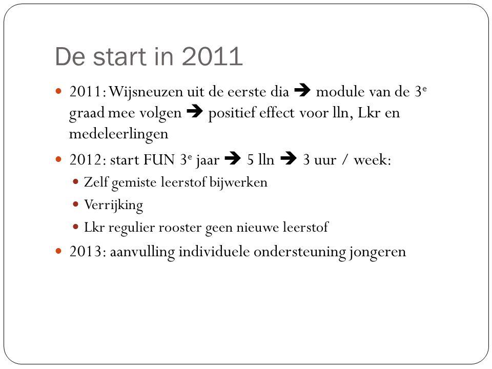 De start in 2011 2011: Wijsneuzen uit de eerste dia  module van de 3 e graad mee volgen  positief effect voor lln, Lkr en medeleerlingen 2012: start
