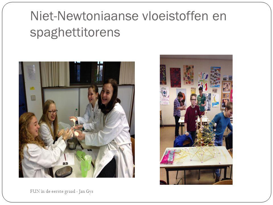 Niet-Newtoniaanse vloeistoffen en spaghettitorens FUN in de eerste graad - Jan Gys