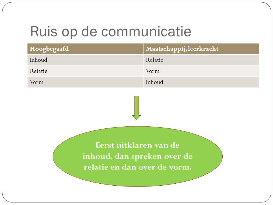 Ruis op de communicatie HoogbegaafdMaatschappij, leerkracht InhoudRelatie Vorm Inhoud Eerst uitklaren van de inhoud, dan spreken over de relatie en da