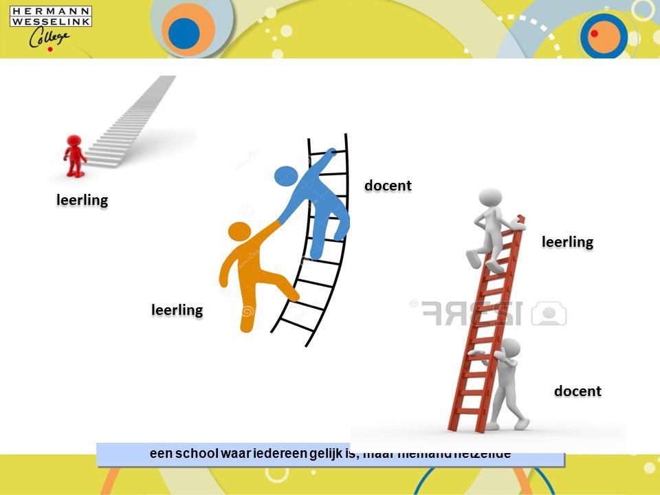 SportMindset – De Basis van Talentontwikkeling 11 een school waar iedereen gelijk is, maar niemand hetzelfde leerling docent leerling docent