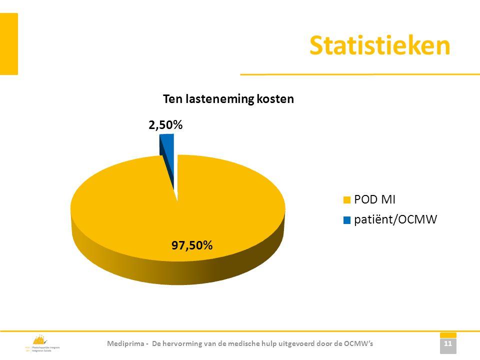 Statistieken Mediprima - De hervorming van de medische hulp uitgevoerd door de OCMW's 11