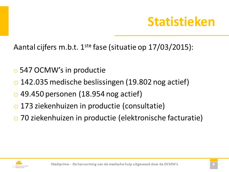 Statistieken Aantal cijfers m.b.t.