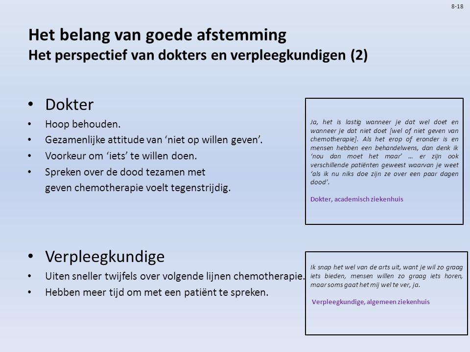 Het belang van goede afstemming Het patiënten perspectief (1) Buiting HM, Terpstra W, Dalhuisen F, Gunnink-Boonstra N, Sonke GS, den Hartogh G.