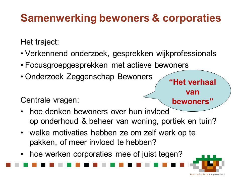 Discussie Herkenning.Ongemak. Wat valt je op. Wat betekent het voor corporaties.
