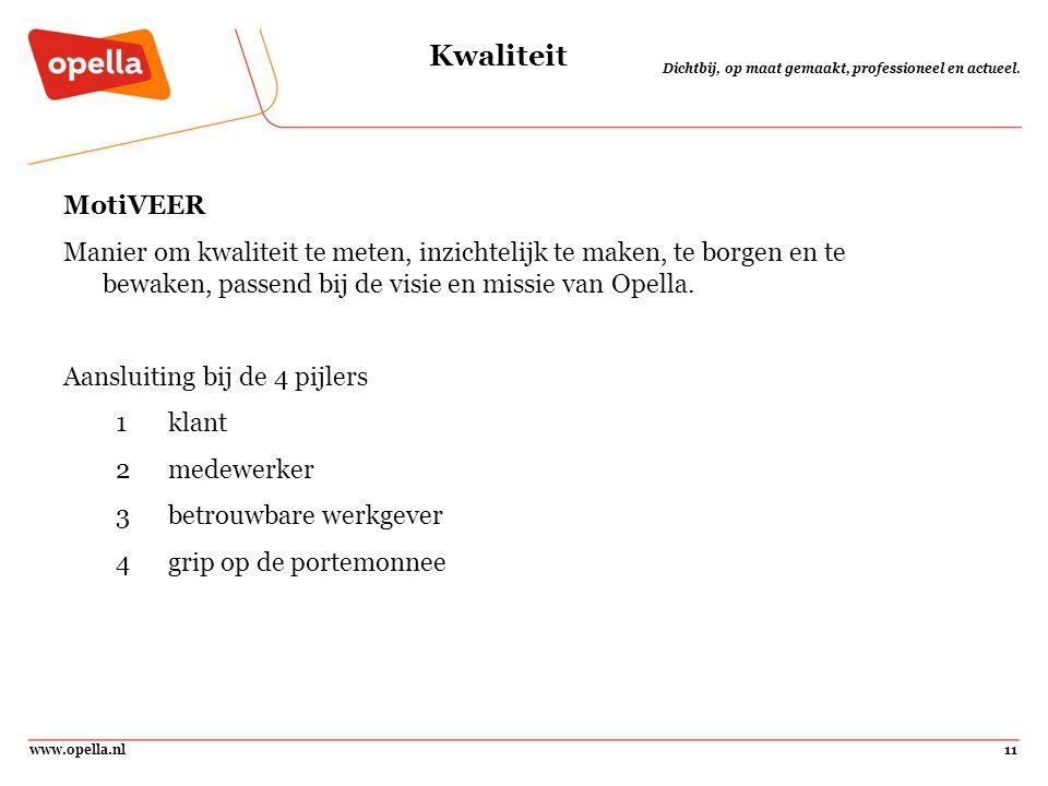www.opella.nl11 Dichtbij, op maat gemaakt, professioneel en actueel. Kwaliteit MotiVEER Manier om kwaliteit te meten, inzichtelijk te maken, te borgen