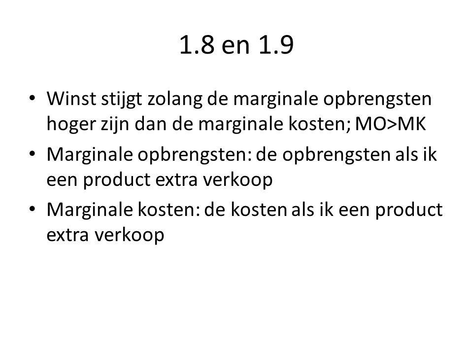 1.8 en 1.9 Winst stijgt zolang de marginale opbrengsten hoger zijn dan de marginale kosten; MO>MK Marginale opbrengsten: de opbrengsten als ik een product extra verkoop Marginale kosten: de kosten als ik een product extra verkoop