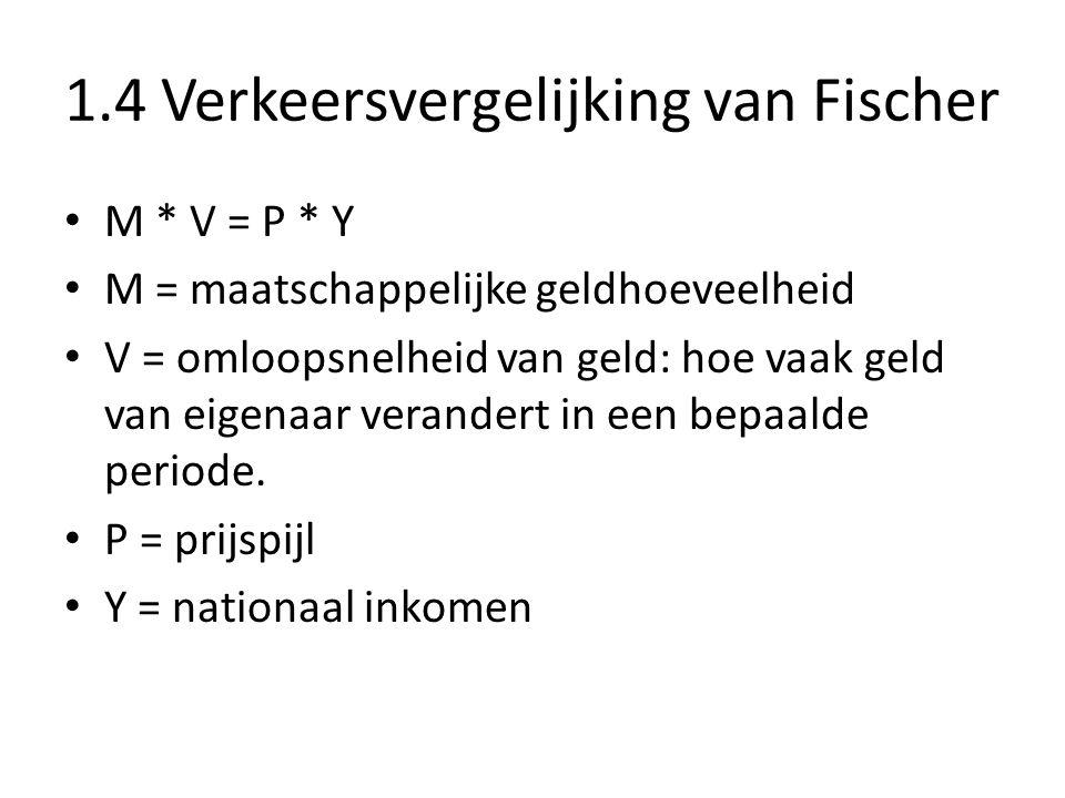 1.4 Verkeersvergelijking van Fischer M * V = P * Y M = maatschappelijke geldhoeveelheid V = omloopsnelheid van geld: hoe vaak geld van eigenaar verand