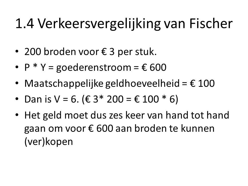 1.4 Verkeersvergelijking van Fischer 200 broden voor € 3 per stuk. P * Y = goederenstroom = € 600 Maatschappelijke geldhoeveelheid = € 100 Dan is V =