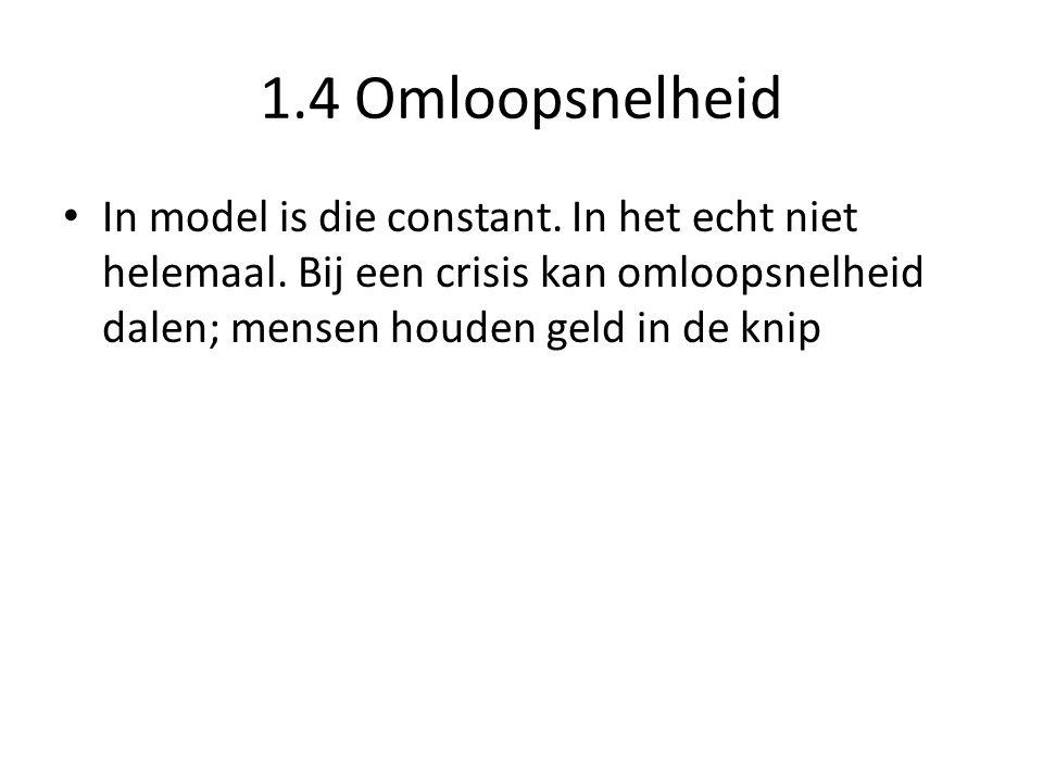 1.4 Omloopsnelheid In model is die constant.In het echt niet helemaal.