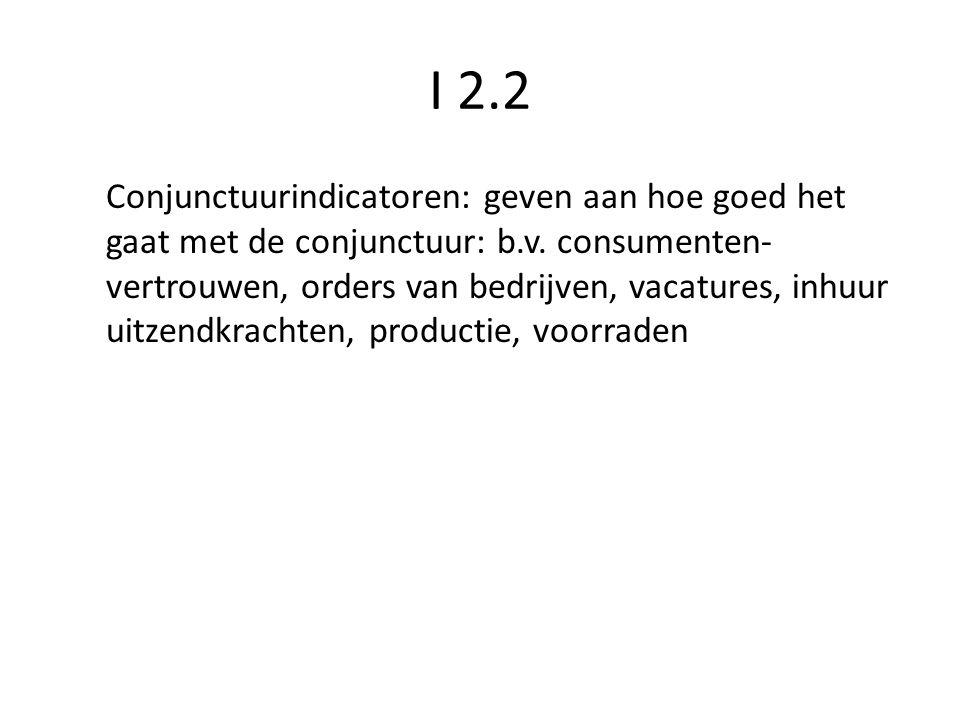 I 2.2 Conjunctuurindicatoren: geven aan hoe goed het gaat met de conjunctuur: b.v. consumenten- vertrouwen, orders van bedrijven, vacatures, inhuur ui