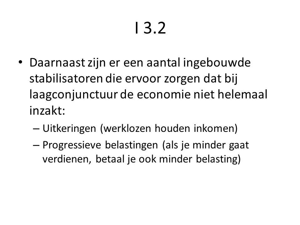 I 3.2 Daarnaast zijn er een aantal ingebouwde stabilisatoren die ervoor zorgen dat bij laagconjunctuur de economie niet helemaal inzakt: – Uitkeringen (werklozen houden inkomen) – Progressieve belastingen (als je minder gaat verdienen, betaal je ook minder belasting)