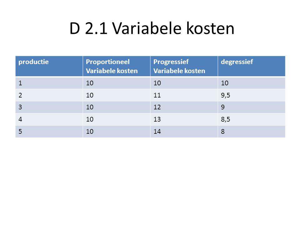 D 2.1 Variabele kosten productieProportioneel Variabele kosten Progressief Variabele kosten degressief 110 2 119,5 310129 410138,5 510148