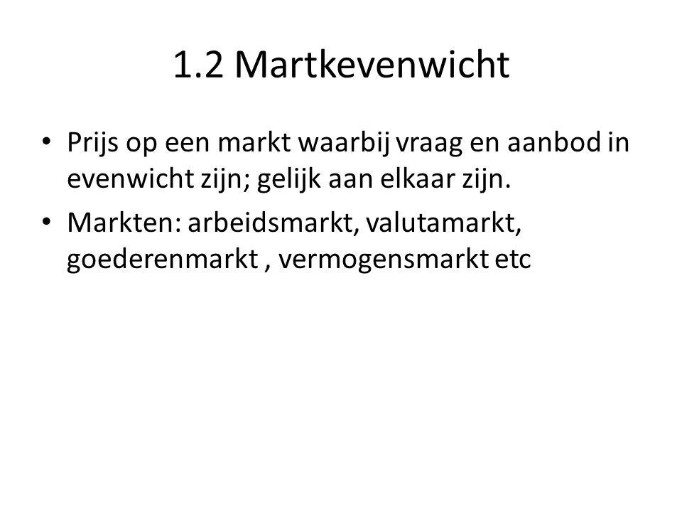 1.2 Martkevenwicht Prijs op een markt waarbij vraag en aanbod in evenwicht zijn; gelijk aan elkaar zijn. Markten: arbeidsmarkt, valutamarkt, goederenm