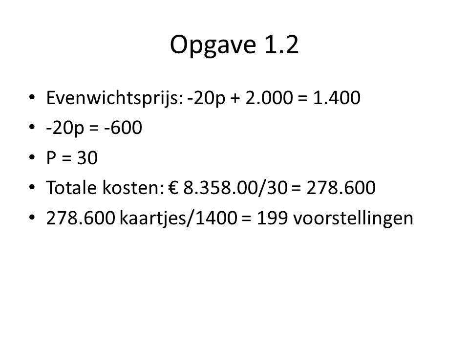 Opgave 1.2 Evenwichtsprijs: -20p + 2.000 = 1.400 -20p = -600 P = 30 Totale kosten: € 8.358.00/30 = 278.600 278.600 kaartjes/1400 = 199 voorstellingen