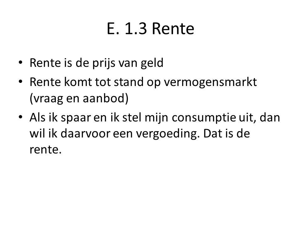 E. 1.3 Rente Rente is de prijs van geld Rente komt tot stand op vermogensmarkt (vraag en aanbod) Als ik spaar en ik stel mijn consumptie uit, dan wil