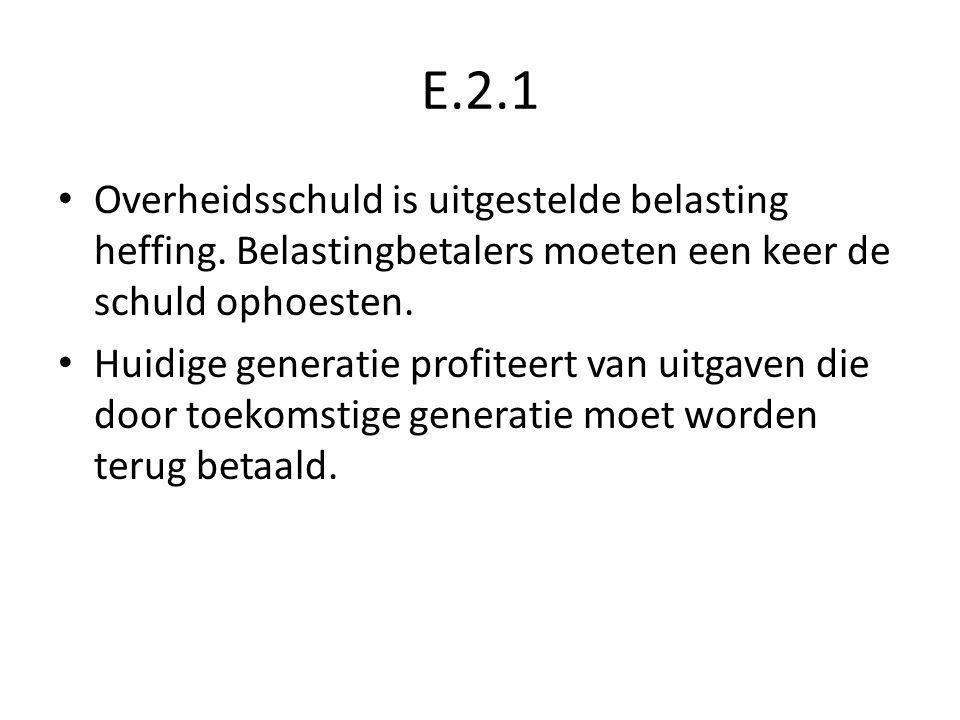 E.2.1 Overheidsschuld is uitgestelde belasting heffing.
