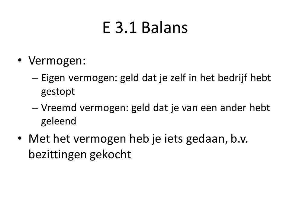 E 3.1 Balans Vermogen: – Eigen vermogen: geld dat je zelf in het bedrijf hebt gestopt – Vreemd vermogen: geld dat je van een ander hebt geleend Met het vermogen heb je iets gedaan, b.v.