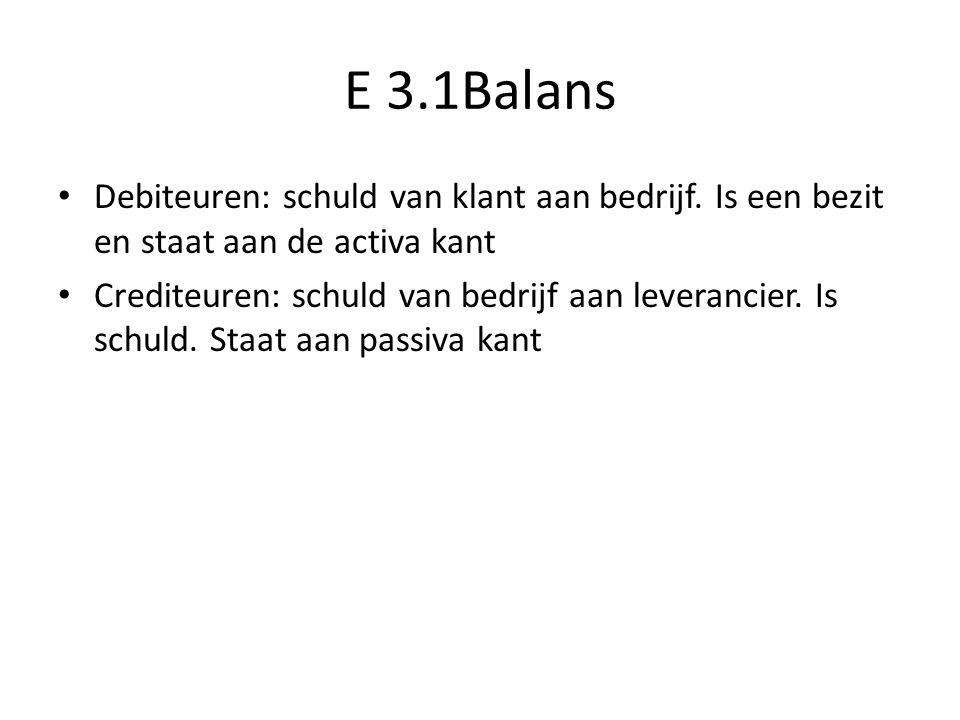 E 3.1Balans Debiteuren: schuld van klant aan bedrijf. Is een bezit en staat aan de activa kant Crediteuren: schuld van bedrijf aan leverancier. Is sch