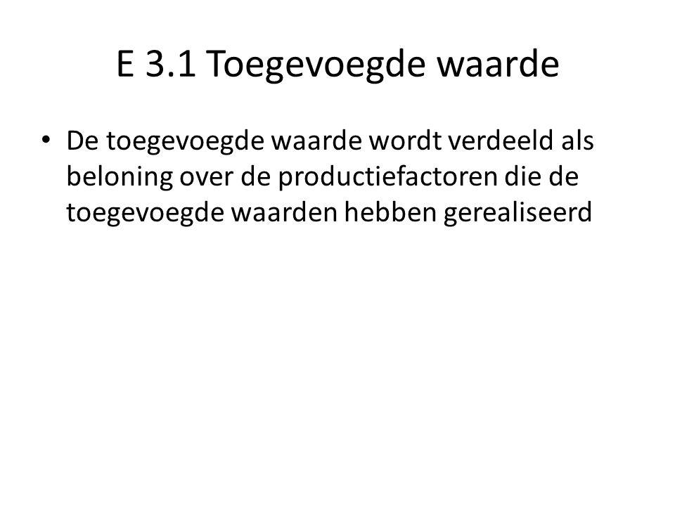 E 3.1 Toegevoegde waarde De toegevoegde waarde wordt verdeeld als beloning over de productiefactoren die de toegevoegde waarden hebben gerealiseerd