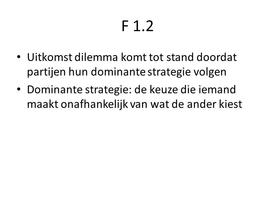 F 1.2 Uitkomst dilemma komt tot stand doordat partijen hun dominante strategie volgen Dominante strategie: de keuze die iemand maakt onafhankelijk van wat de ander kiest