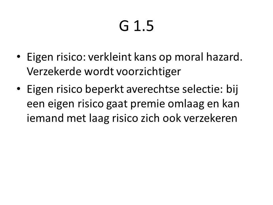 G 1.5 Eigen risico: verkleint kans op moral hazard. Verzekerde wordt voorzichtiger Eigen risico beperkt averechtse selectie: bij een eigen risico gaat