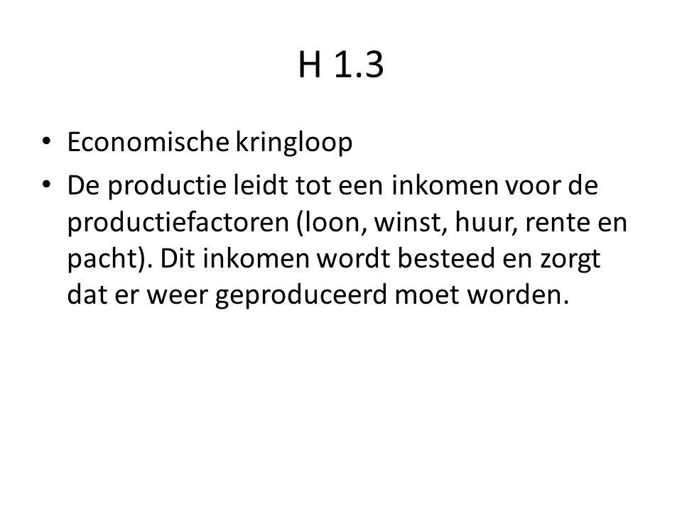 H 1.3 Economische kringloop De productie leidt tot een inkomen voor de productiefactoren (loon, winst, huur, rente en pacht). Dit inkomen wordt bestee