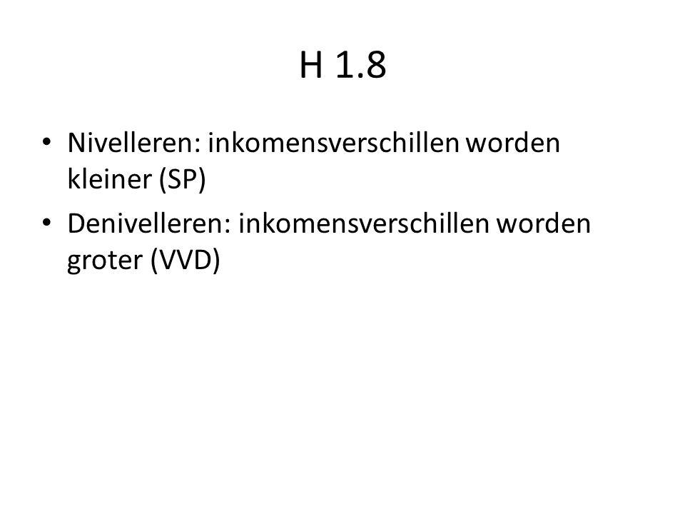 H 1.8 Nivelleren: inkomensverschillen worden kleiner (SP) Denivelleren: inkomensverschillen worden groter (VVD)