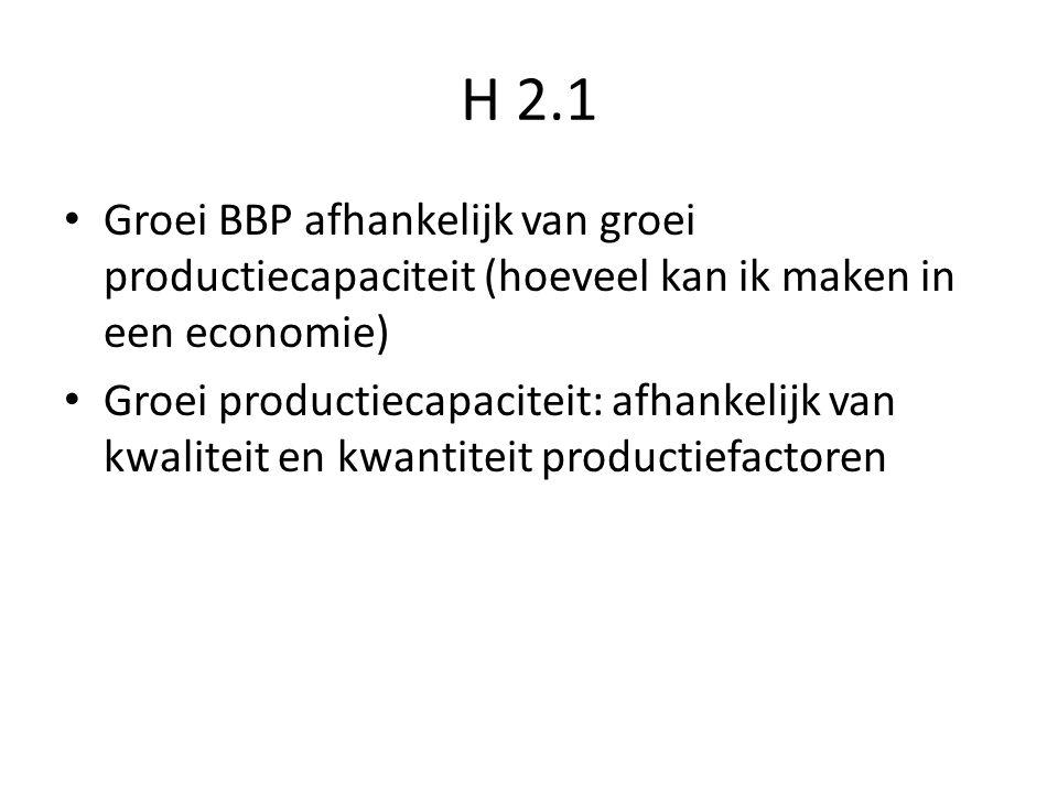H 2.1 Groei BBP afhankelijk van groei productiecapaciteit (hoeveel kan ik maken in een economie) Groei productiecapaciteit: afhankelijk van kwaliteit