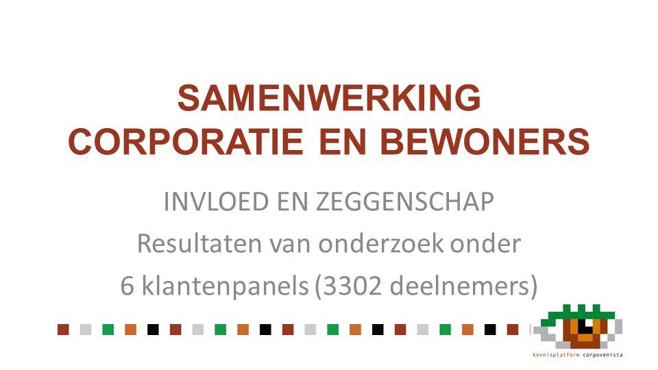 SAMENWERKING CORPORATIE EN BEWONERS INVLOED EN ZEGGENSCHAP Resultaten van onderzoek onder 6 klantenpanels (3302 deelnemers)