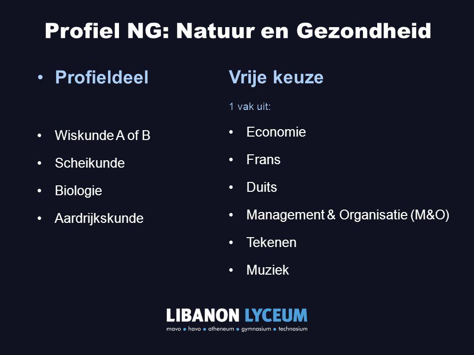 Profieldeel Wiskunde A of B Scheikunde Biologie Aardrijkskunde Profiel NG: Natuur en Gezondheid Vrije keuze 1 vak uit: Economie Frans Duits Management