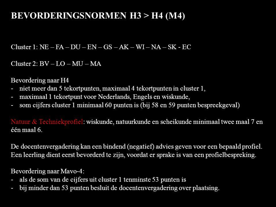 BEVORDERINGSNORMEN H3 > H4 (M4) Cluster 1: NE – FA – DU – EN – GS – AK – WI – NA – SK - EC Cluster 2: BV – LO – MU – MA Bevordering naar H4 -niet meer