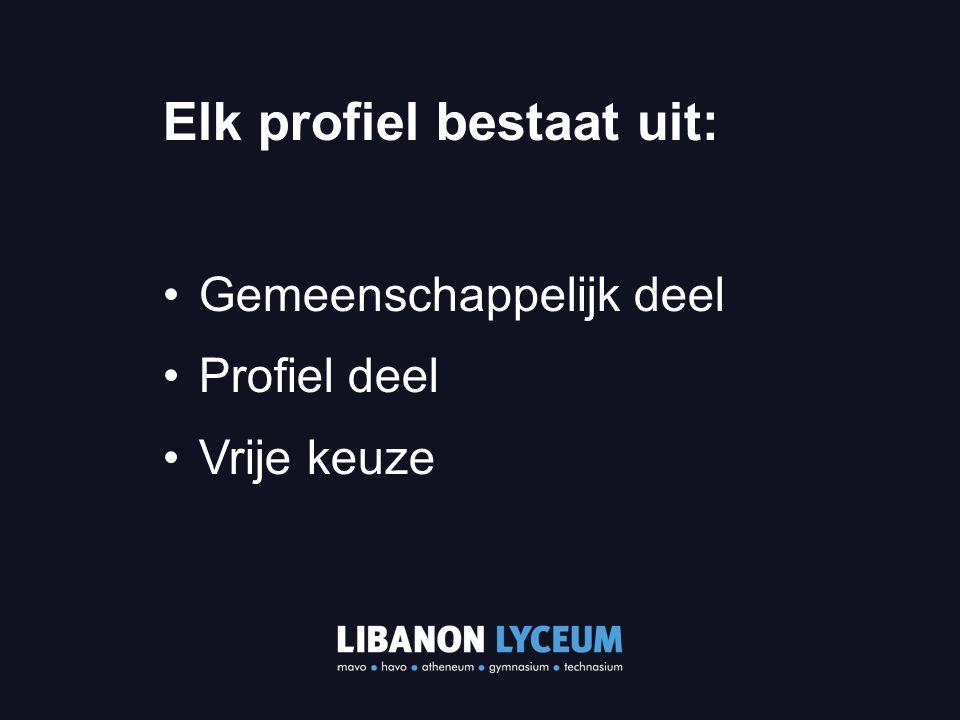 Elk profiel bestaat uit: Gemeenschappelijk deel Profiel deel Vrije keuze