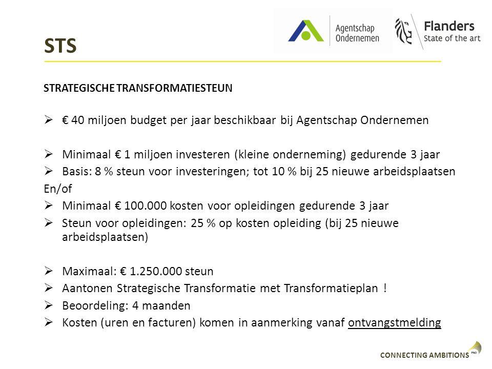 CONNECTING AMBITIONS STS STRATEGISCHE TRANSFORMATIESTEUN  € 40 miljoen budget per jaar beschikbaar bij Agentschap Ondernemen  Minimaal € 1 miljoen i