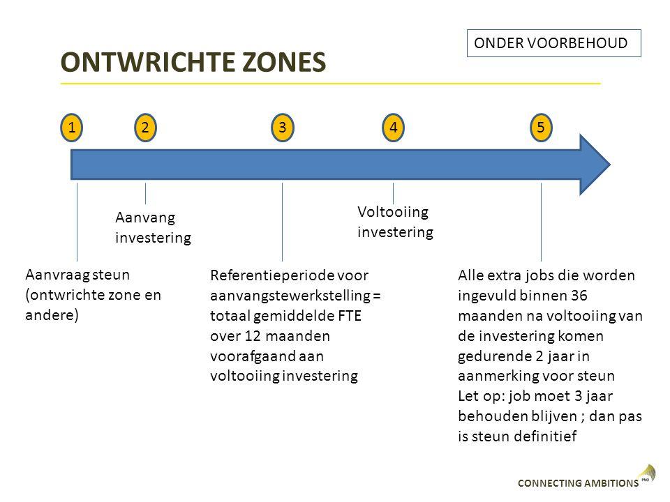 CONNECTING AMBITIONS ONTWRICHTE ZONES Aanvang investering Aanvraag steun (ontwrichte zone en andere) Voltooiing investering Referentieperiode voor aan