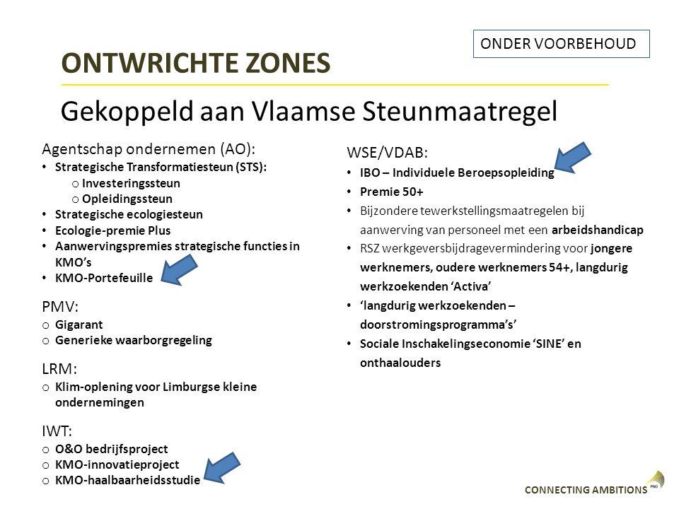 CONNECTING AMBITIONS ONTWRICHTE ZONES Agentschap ondernemen (AO): Strategische Transformatiesteun (STS): o Investeringssteun o Opleidingssteun Strateg