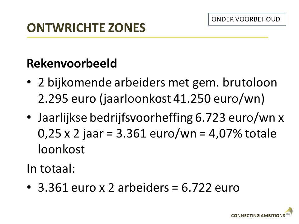 CONNECTING AMBITIONS ONTWRICHTE ZONES Rekenvoorbeeld 2 bijkomende arbeiders met gem. brutoloon 2.295 euro (jaarloonkost 41.250 euro/wn) Jaarlijkse bed