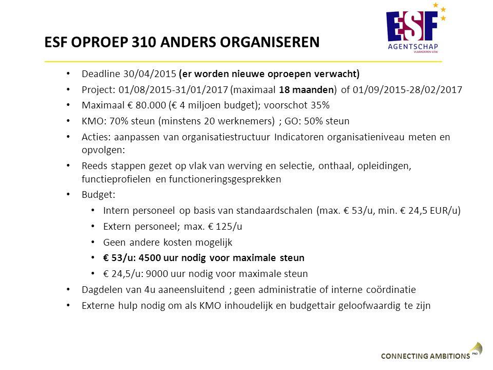 CONNECTING AMBITIONS ESF OPROEP 310 ANDERS ORGANISEREN Deadline 30/04/2015 (er worden nieuwe oproepen verwacht) Project: 01/08/2015-31/01/2017 (maxima