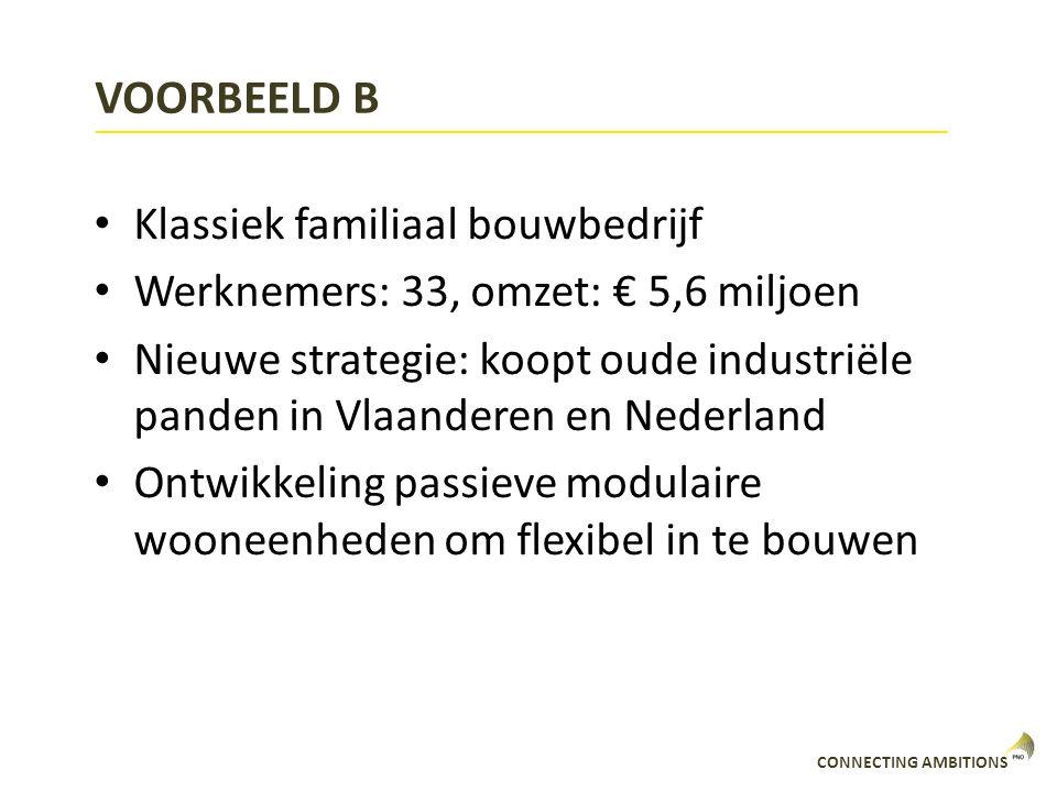 CONNECTING AMBITIONS VOORBEELD B Klassiek familiaal bouwbedrijf Werknemers: 33, omzet: € 5,6 miljoen Nieuwe strategie: koopt oude industriële panden i