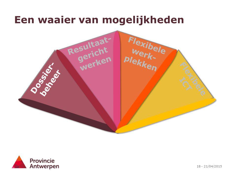 18 - 21/04/2015 Een waaier van mogelijkheden Flexibele ICT Flexibele werk- plekken Dossier- beheer Resultaat- gericht werken