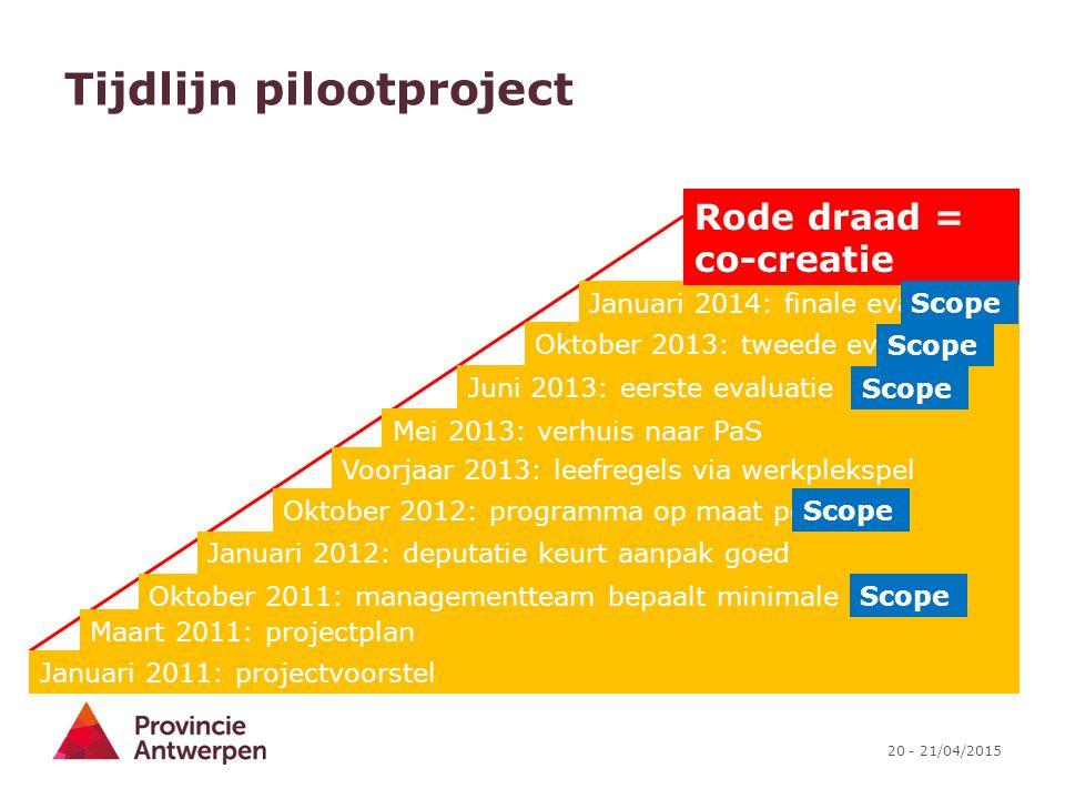 20 - 21/04/2015 Tijdlijn pilootproject Januari 2011: projectvoorstel Maart 2011: projectplan Oktober 2011: managementteam bepaalt minimale scope Janua