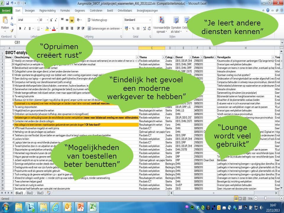 """24 - 21/04/2015 Aanpak Foto flap evaluatieronde """"Je leert andere diensten kennen"""" """"Lounge wordt veel gebruikt"""" """"Opruimen creëert rust"""" """"Mogelijkheden"""