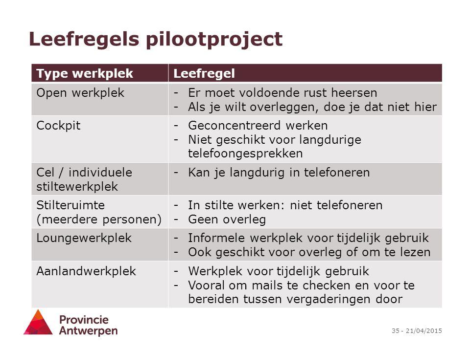 35 - 21/04/2015 Leefregels pilootproject Type werkplekLeefregel Open werkplek-Er moet voldoende rust heersen -Als je wilt overleggen, doe je dat niet