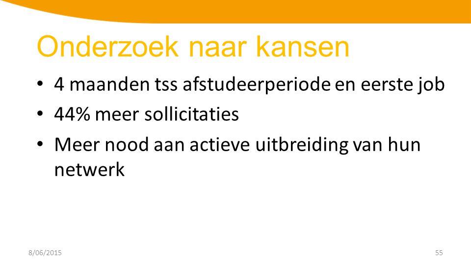 8/06/201555 4 maanden tss afstudeerperiode en eerste job 44% meer sollicitaties Meer nood aan actieve uitbreiding van hun netwerk Onderzoek naar kansen