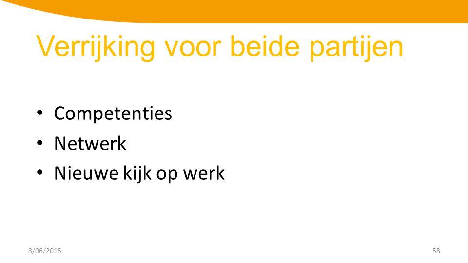8/06/201558 Competenties Netwerk Nieuwe kijk op werk Verrijking voor beide partijen