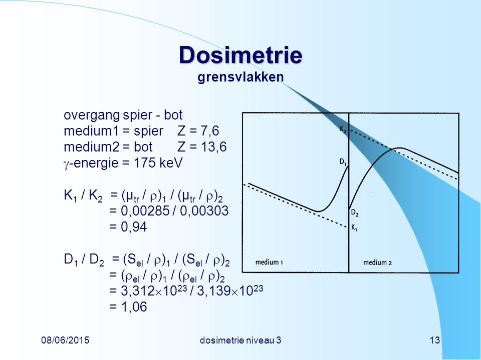 08/06/2015dosimetrie niveau 313 Dosimetrie Dosimetrie grensvlakken overgang spier - bot medium1 = spierZ = 7,6 medium2 = botZ = 13,6  -energie = 175 keV K 1 / K 2 = (µ tr /  ) 1 / (µ tr /  ) 2 = 0,00285 / 0,00303 = 0,94 D 1 / D 2 = (S el /  ) 1 / (S el /  ) 2 = (  el /  ) 1 / (  el /  ) 2 = 3,312  10 23 / 3,139  10 23 = 1,06